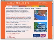 Carran Miller Chartered Accounts